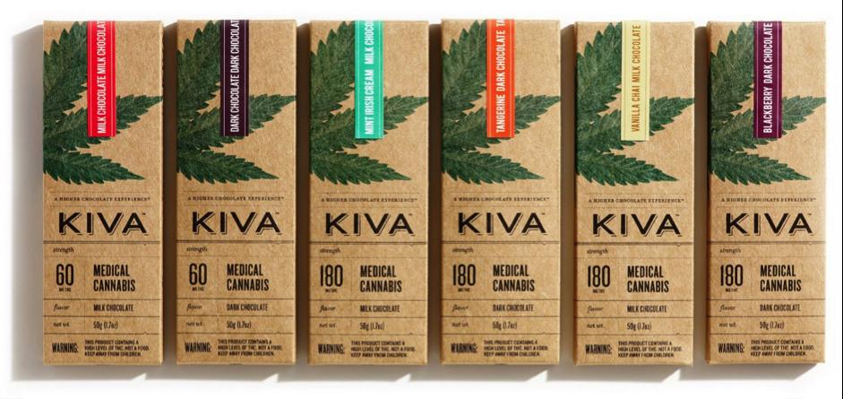 Kiva medical edibles
