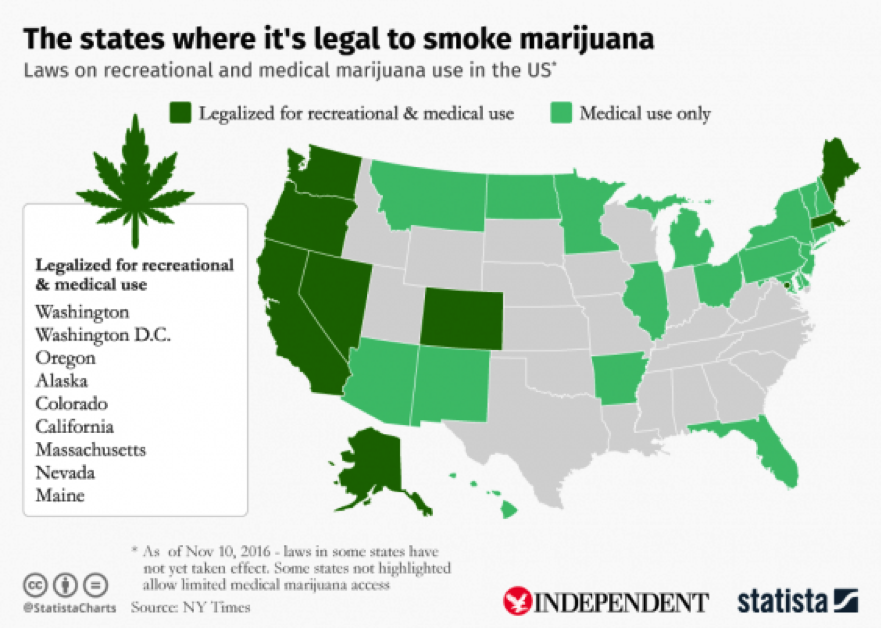 infographic cannabis legal states USA